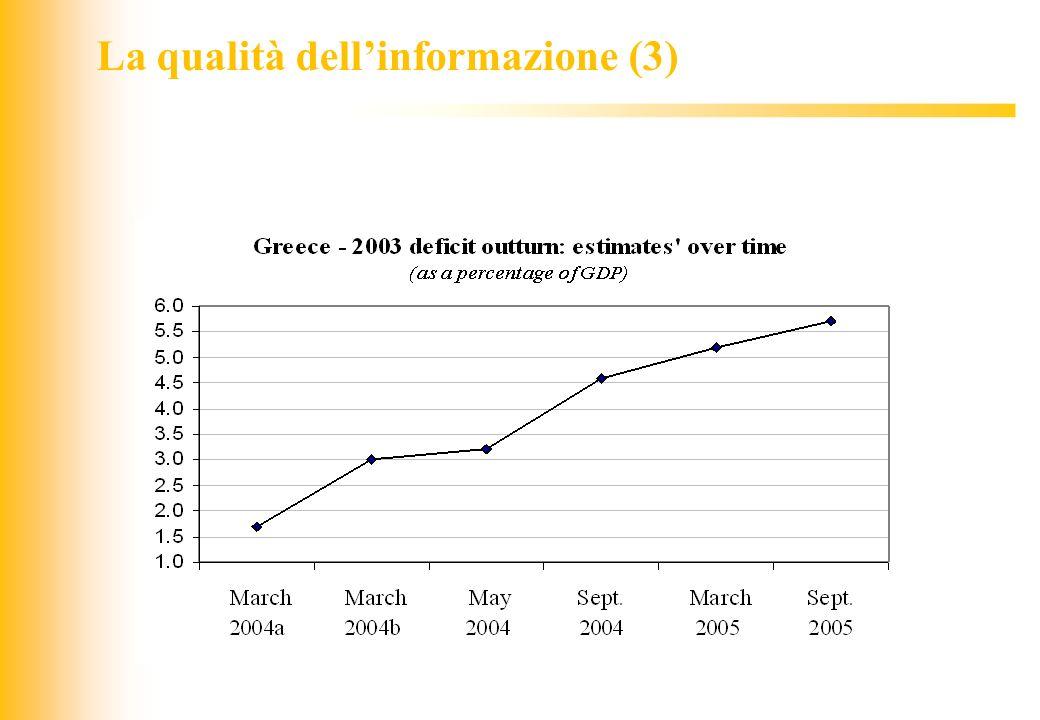 La qualità dell'informazione (3)