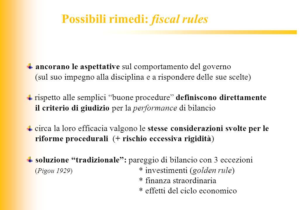 Possibili rimedi: fiscal rules