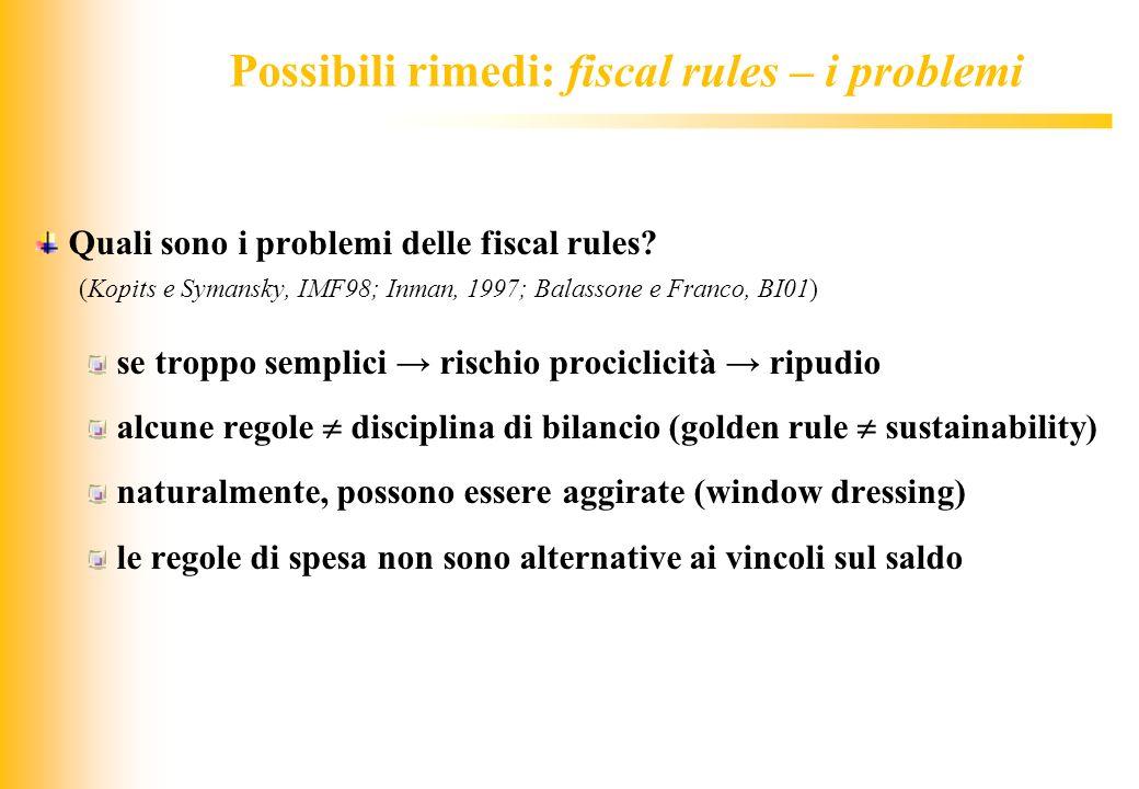 Possibili rimedi: fiscal rules – i problemi