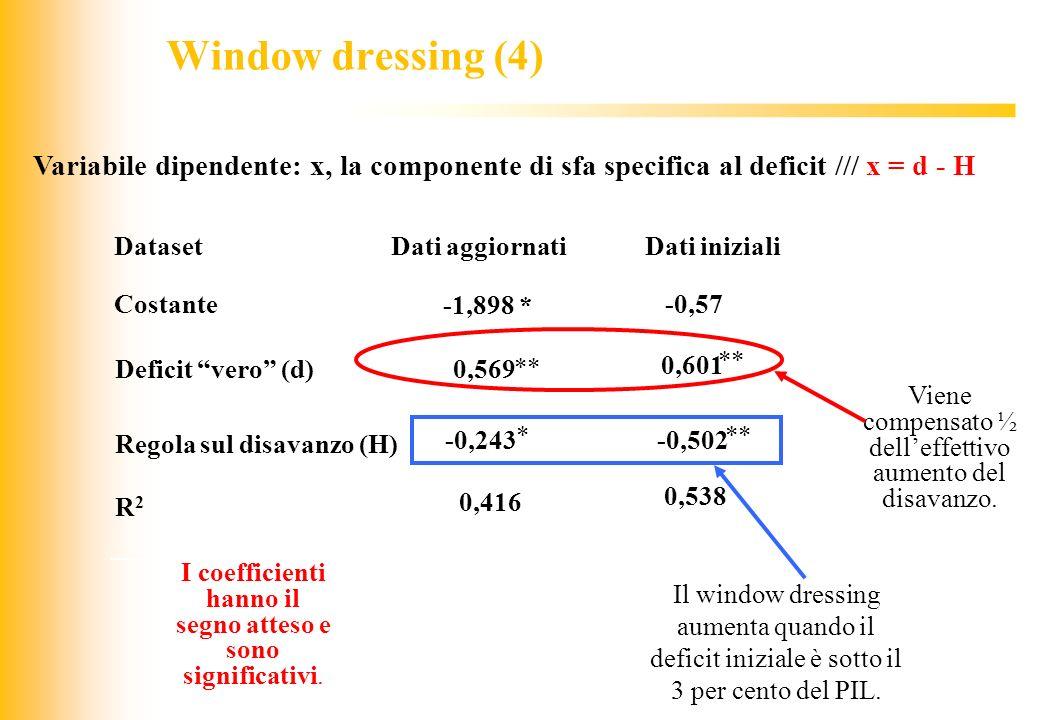 Regola sul disavanzo (H)