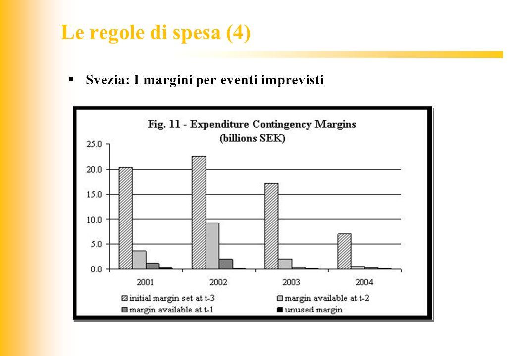 Le regole di spesa (4) Svezia: I margini per eventi imprevisti