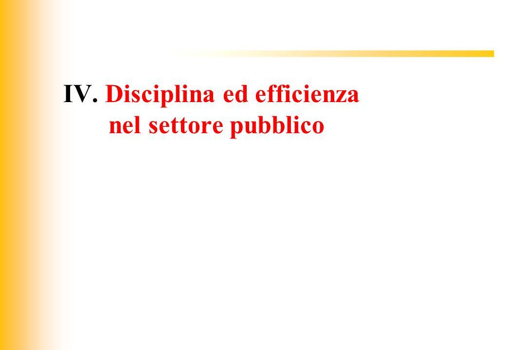 IV. Disciplina ed efficienza