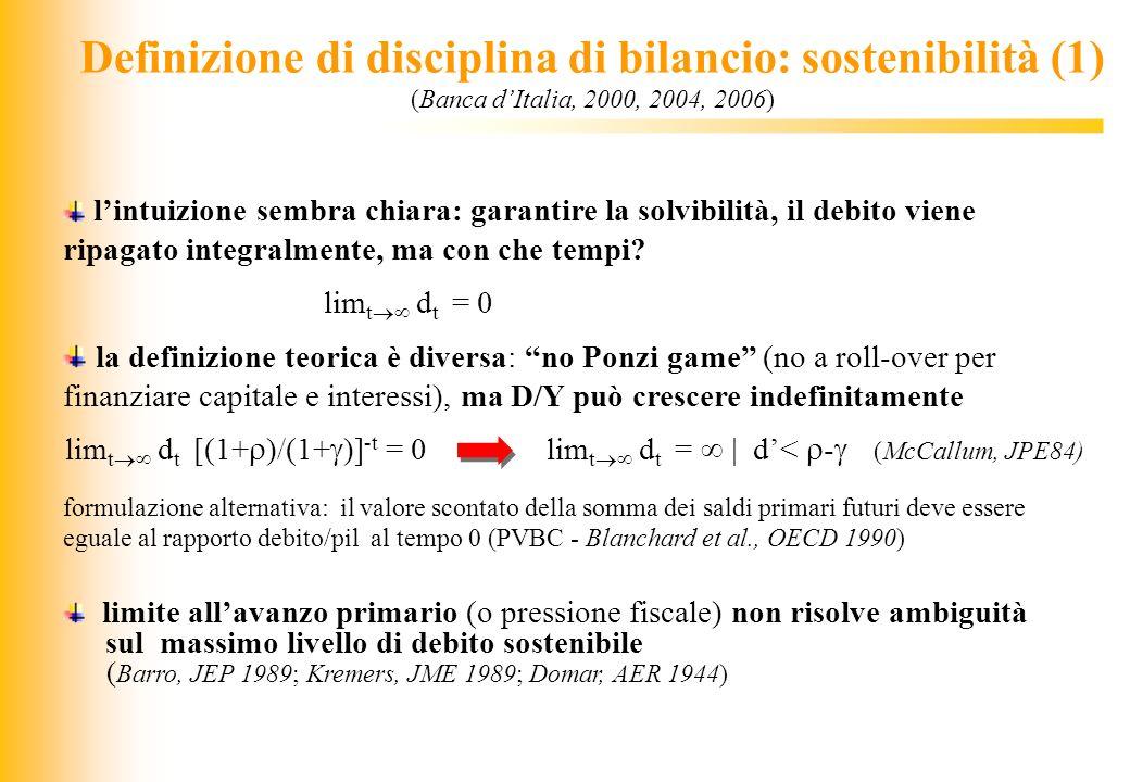 Definizione di disciplina di bilancio: sostenibilità (1)