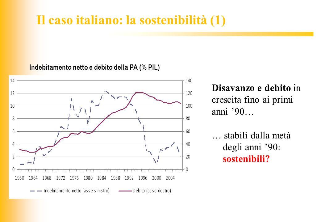 Il caso italiano: la sostenibilità (1)