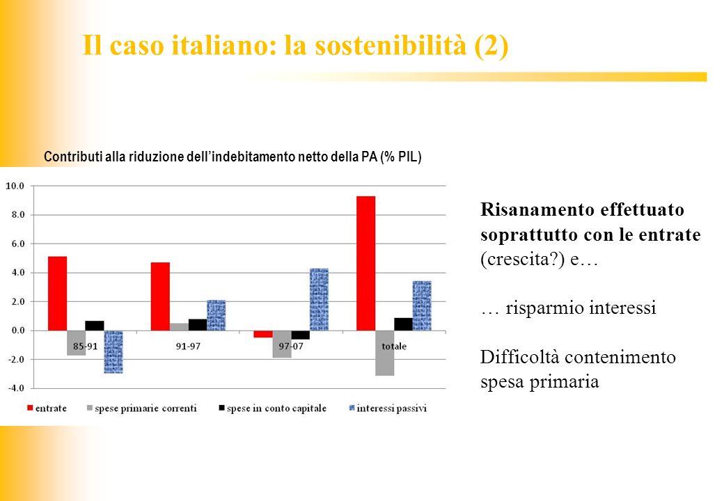 Il caso italiano: la sostenibilità (2)