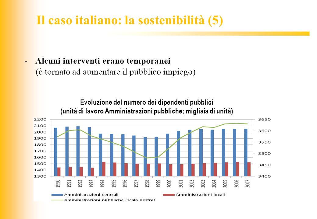 Il caso italiano: la sostenibilità (5)
