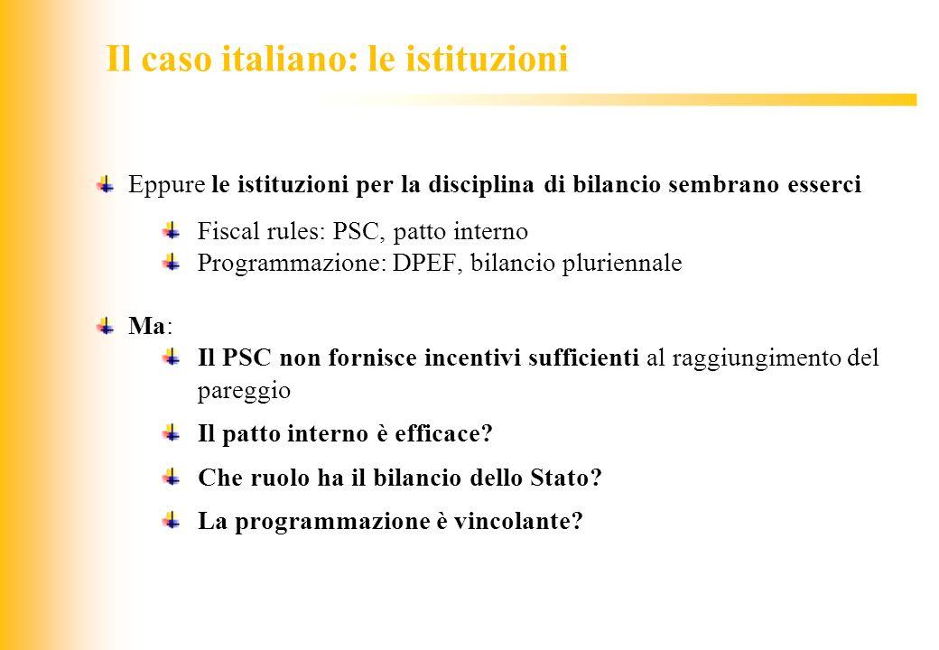 Il caso italiano: le istituzioni