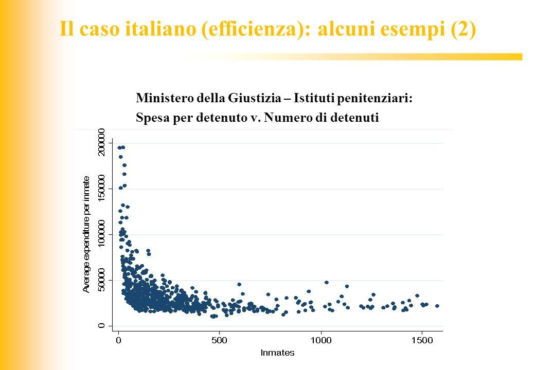 Il caso italiano (efficienza): alcuni esempi (2)