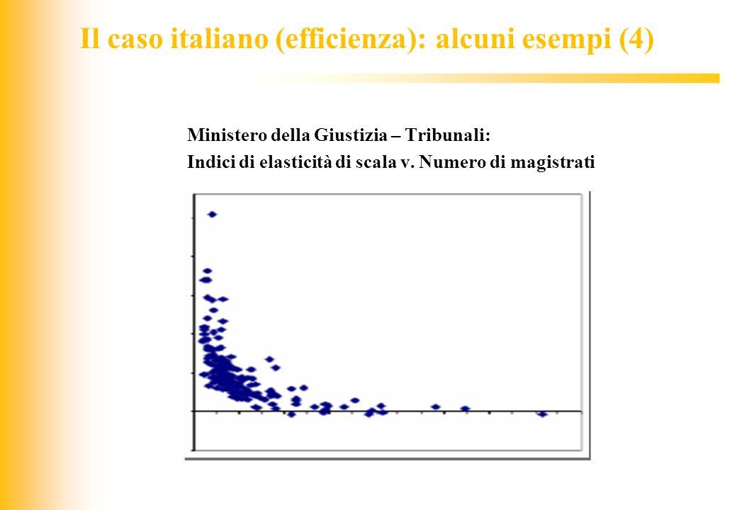 Il caso italiano (efficienza): alcuni esempi (4)