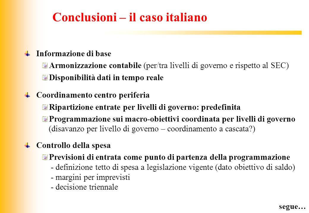 Conclusioni – il caso italiano