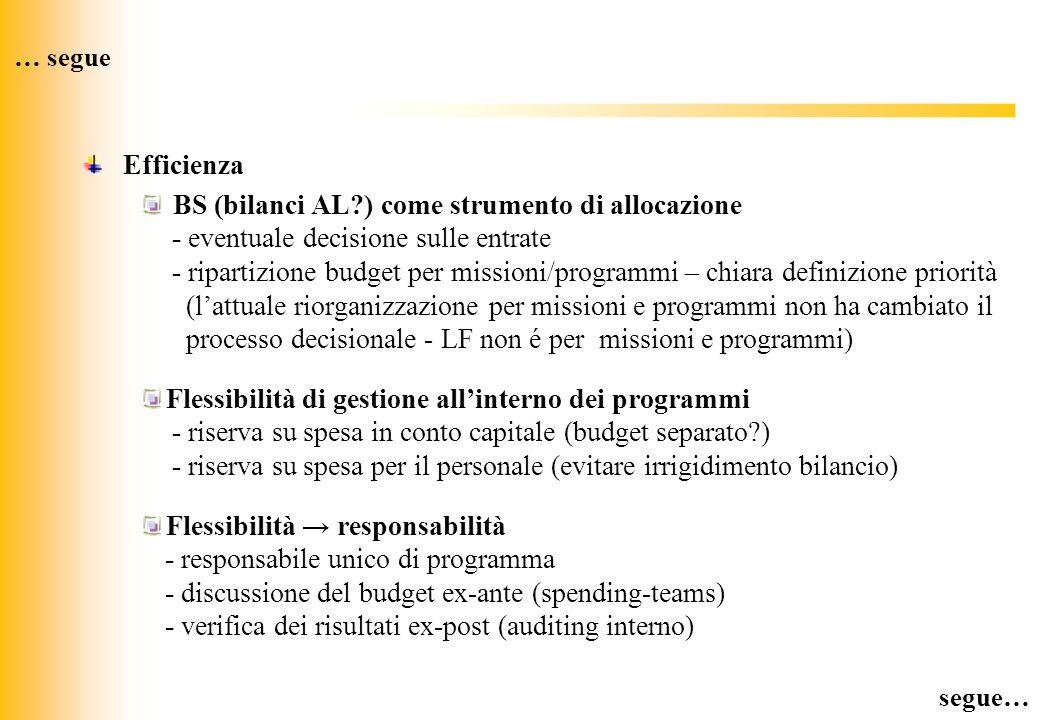 BS (bilanci AL ) come strumento di allocazione