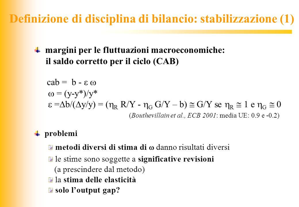 Definizione di disciplina di bilancio: stabilizzazione (1)