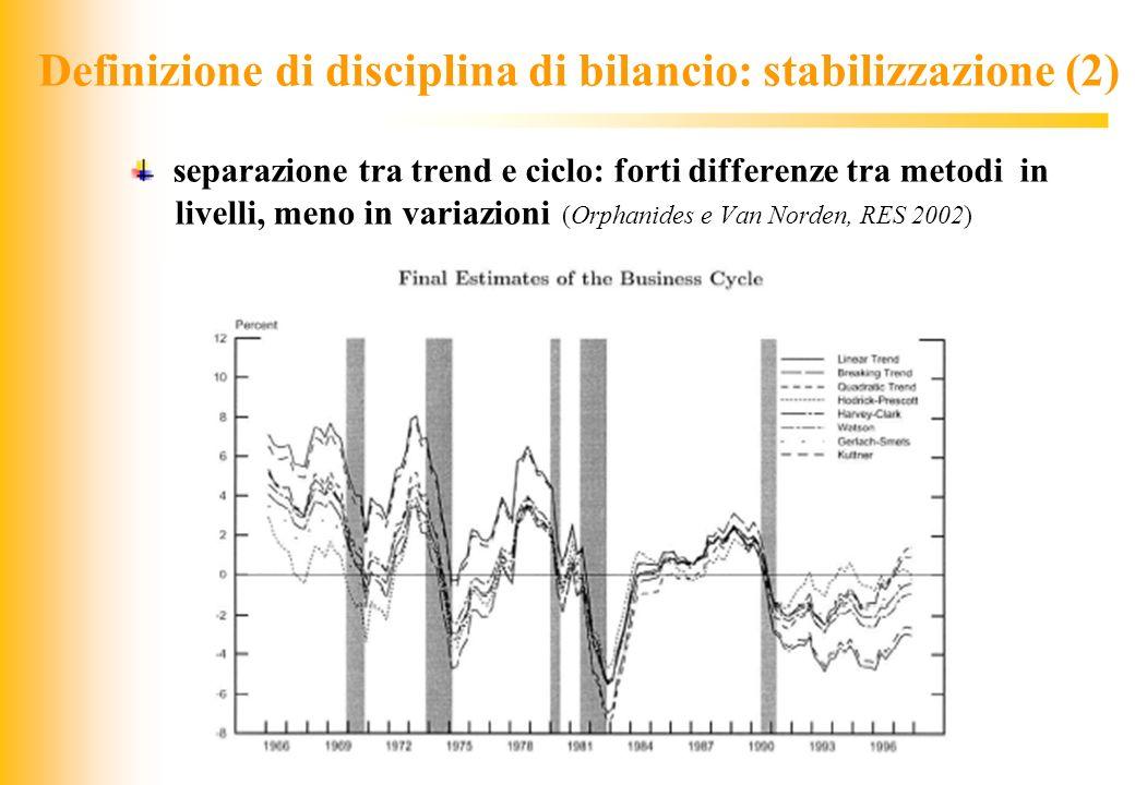 Definizione di disciplina di bilancio: stabilizzazione (2)