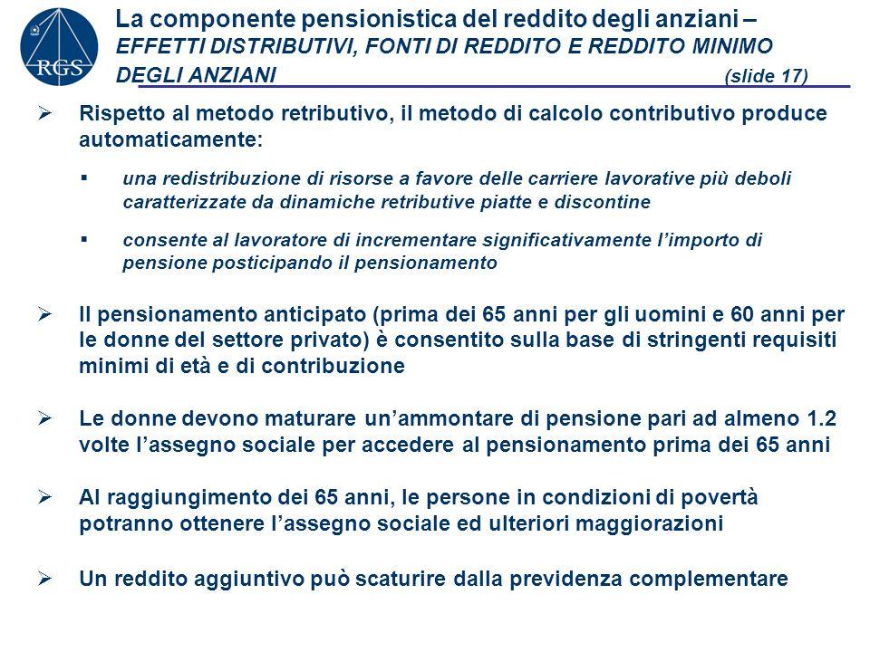 La componente pensionistica del reddito degli anziani – EFFETTI DISTRIBUTIVI, FONTI DI REDDITO E REDDITO MINIMO DEGLI ANZIANI (slide 17)