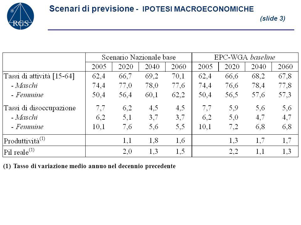 Scenari di previsione - IPOTESI MACROECONOMICHE (slide 3)