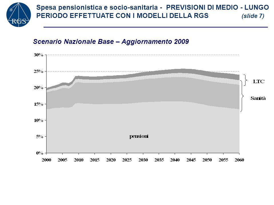 Spesa pensionistica e socio-sanitaria - PREVISIONI DI MEDIO - LUNGO PERIODO EFFETTUATE CON I MODELLI DELLA RGS (slide 7)