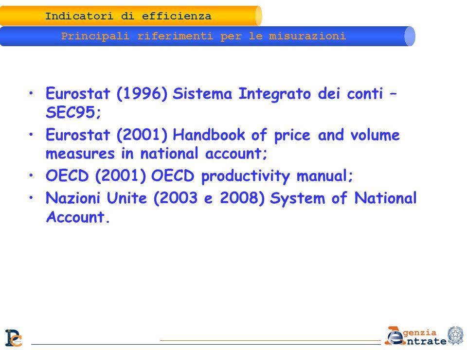 Indicatori di efficienza Principali riferimenti per le misurazioni