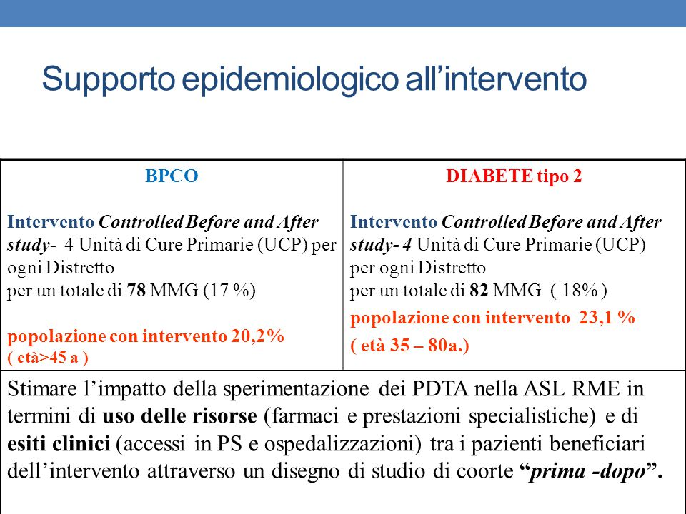 Supporto epidemiologico all'intervento