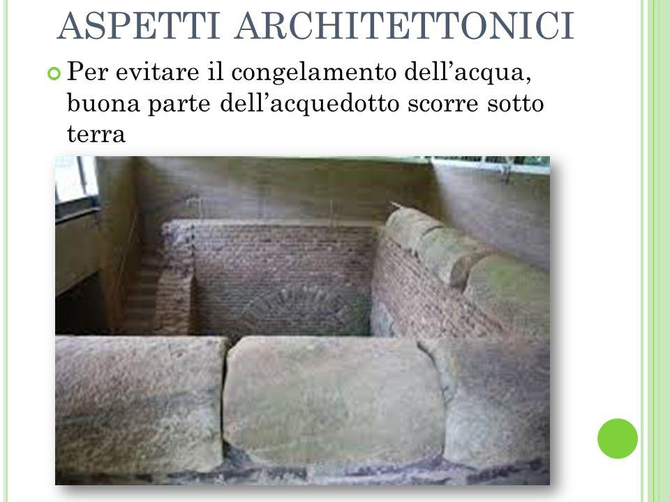 ASPETTI ARCHITETTONICI