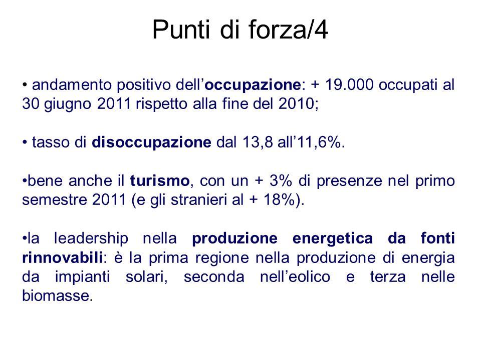 Punti di forza/4 andamento positivo dell'occupazione: + 19.000 occupati al 30 giugno 2011 rispetto alla fine del 2010;