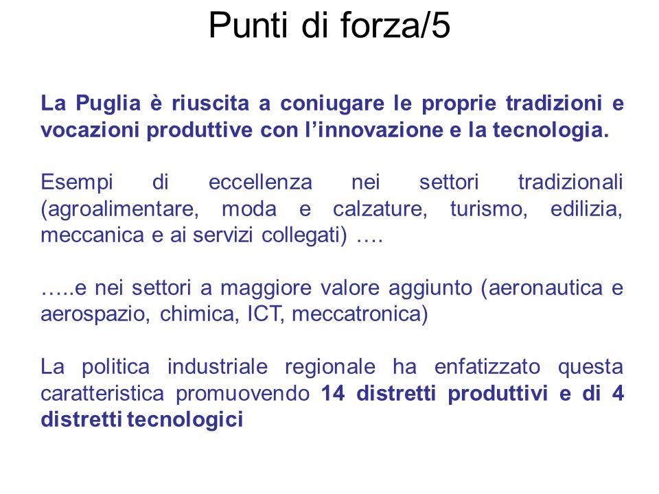 Punti di forza/5 La Puglia è riuscita a coniugare le proprie tradizioni e vocazioni produttive con l'innovazione e la tecnologia.