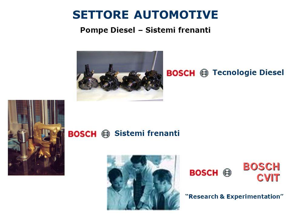 Pompe Diesel – Sistemi frenanti