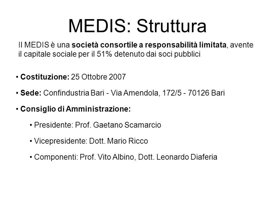 MEDIS: Struttura Il MEDIS è una società consortile a responsabilità limitata, avente il capitale sociale per il 51% detenuto dai soci pubblici.