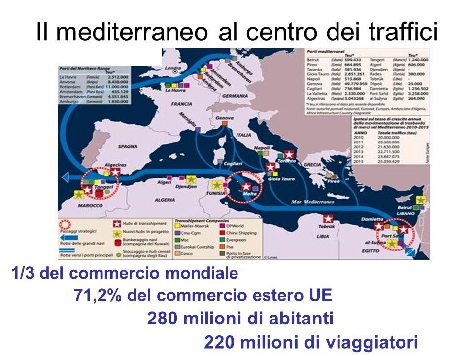 Il mediterraneo al centro dei traffici