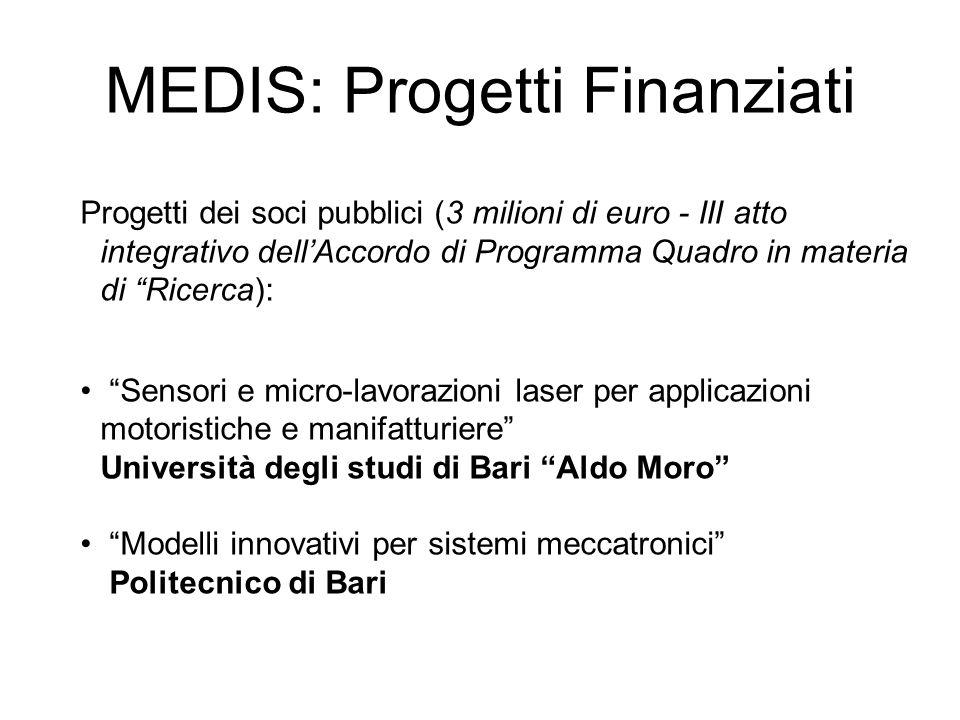 MEDIS: Progetti Finanziati