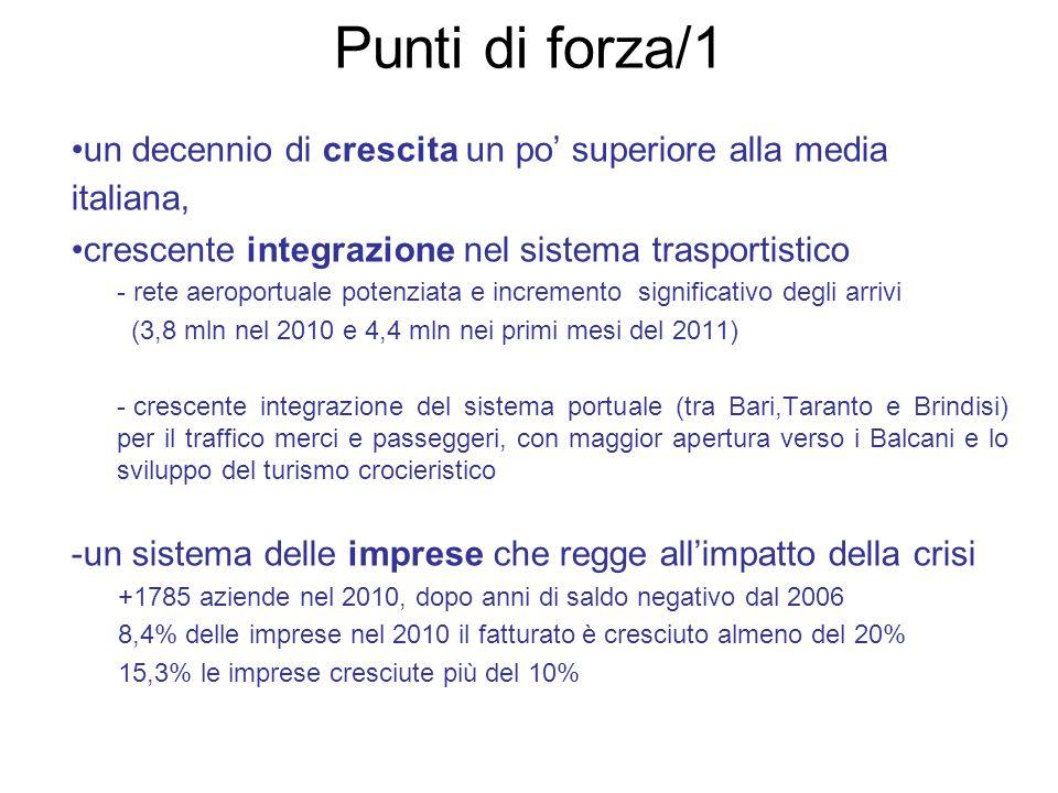 Punti di forza/1 un decennio di crescita un po' superiore alla media italiana, crescente integrazione nel sistema trasportistico.