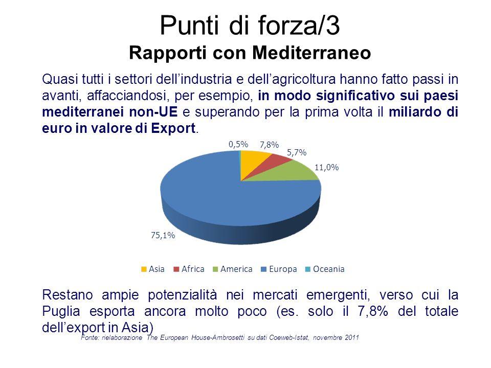 Punti di forza/3 Rapporti con Mediterraneo