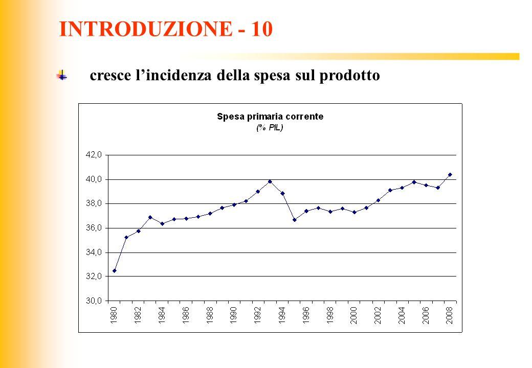 INTRODUZIONE - 10 cresce l'incidenza della spesa sul prodotto 13