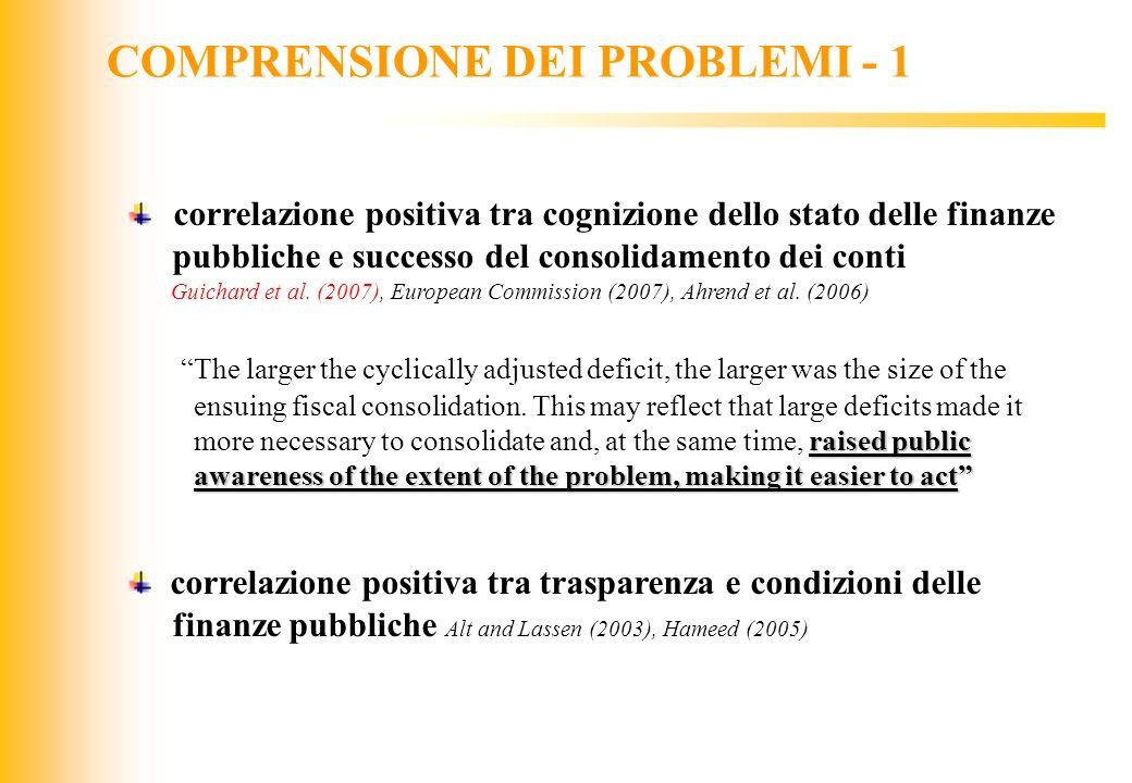 COMPRENSIONE DEI PROBLEMI - 1