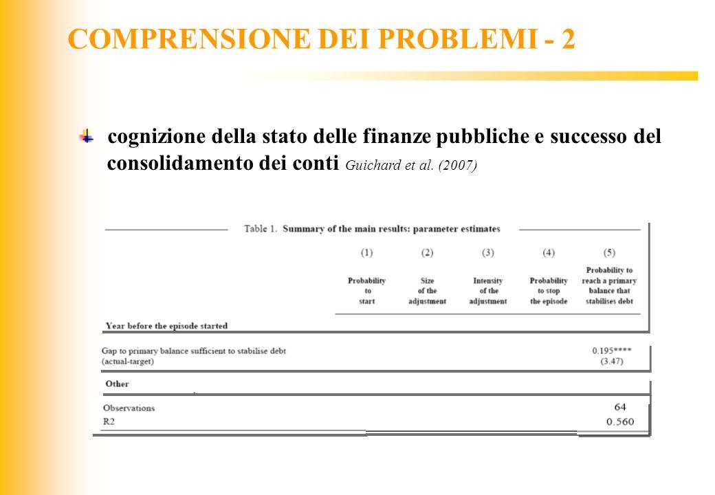 COMPRENSIONE DEI PROBLEMI - 2
