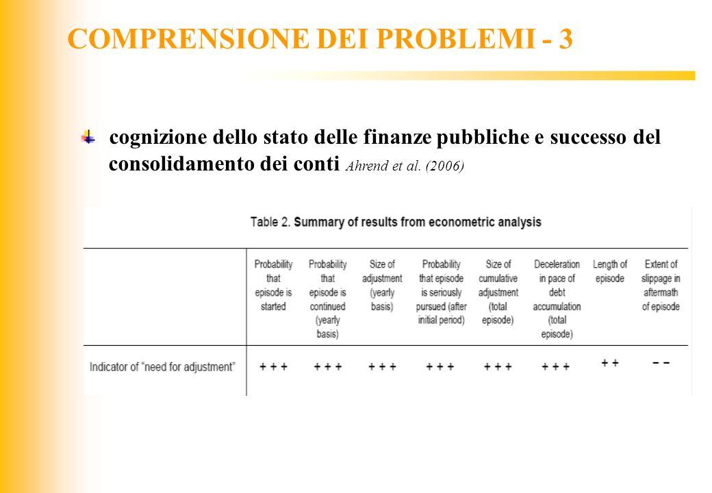 COMPRENSIONE DEI PROBLEMI - 3