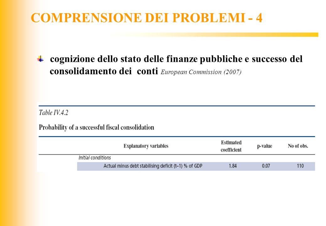 COMPRENSIONE DEI PROBLEMI - 4