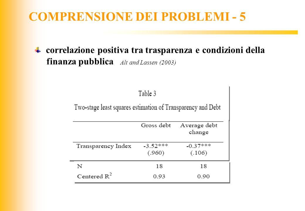 COMPRENSIONE DEI PROBLEMI - 5