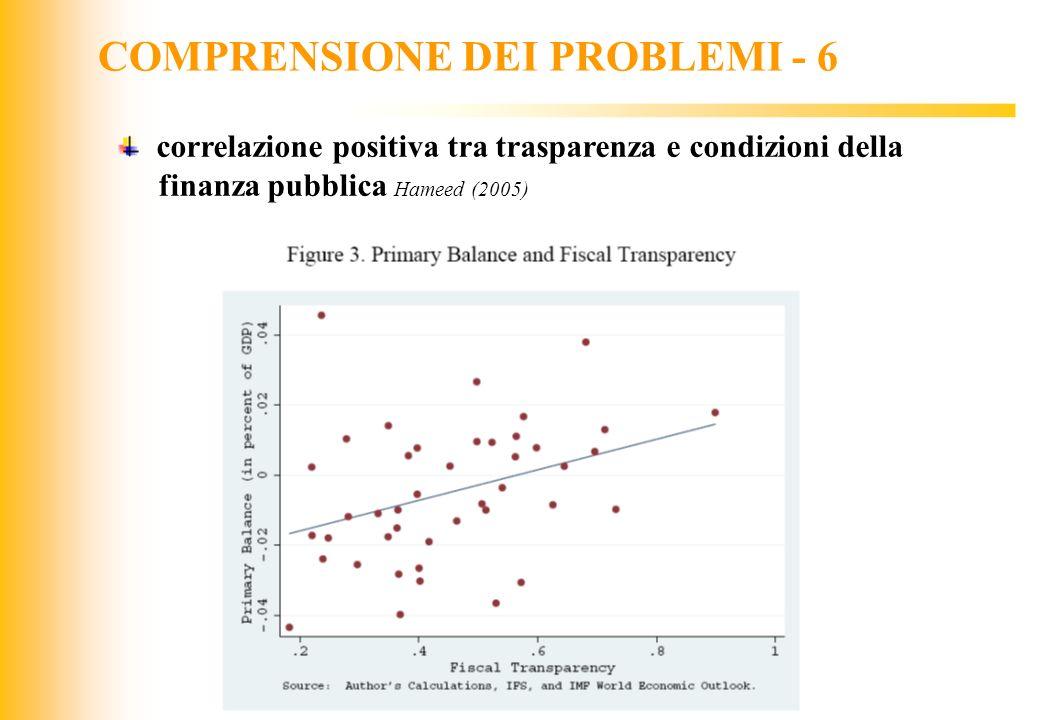 COMPRENSIONE DEI PROBLEMI - 6
