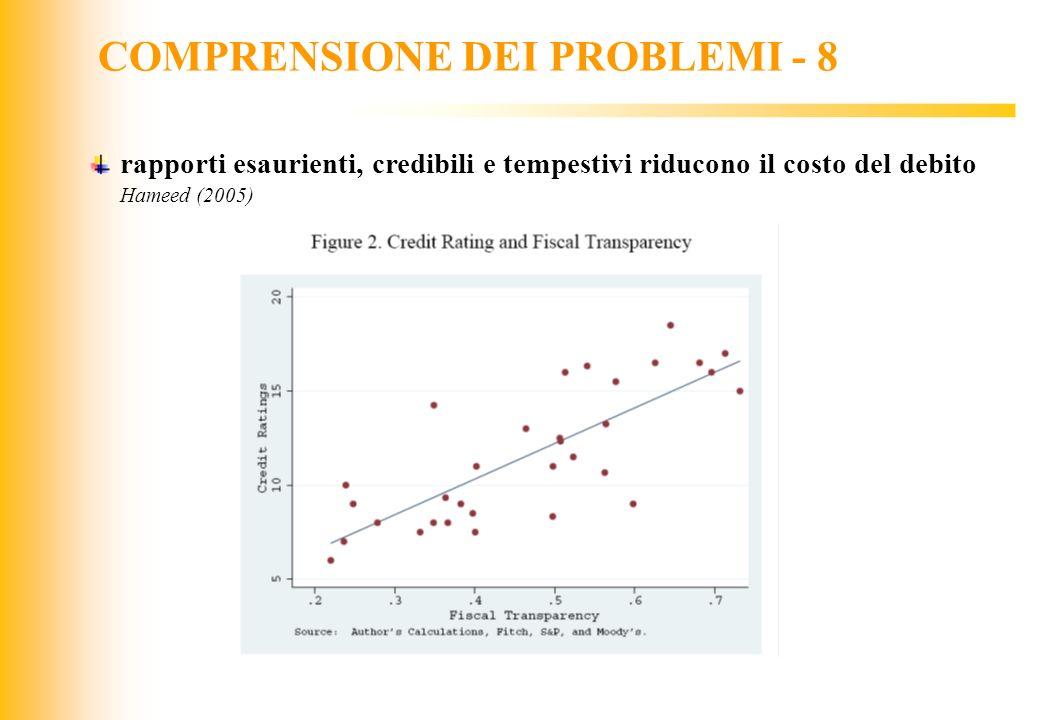 COMPRENSIONE DEI PROBLEMI - 8
