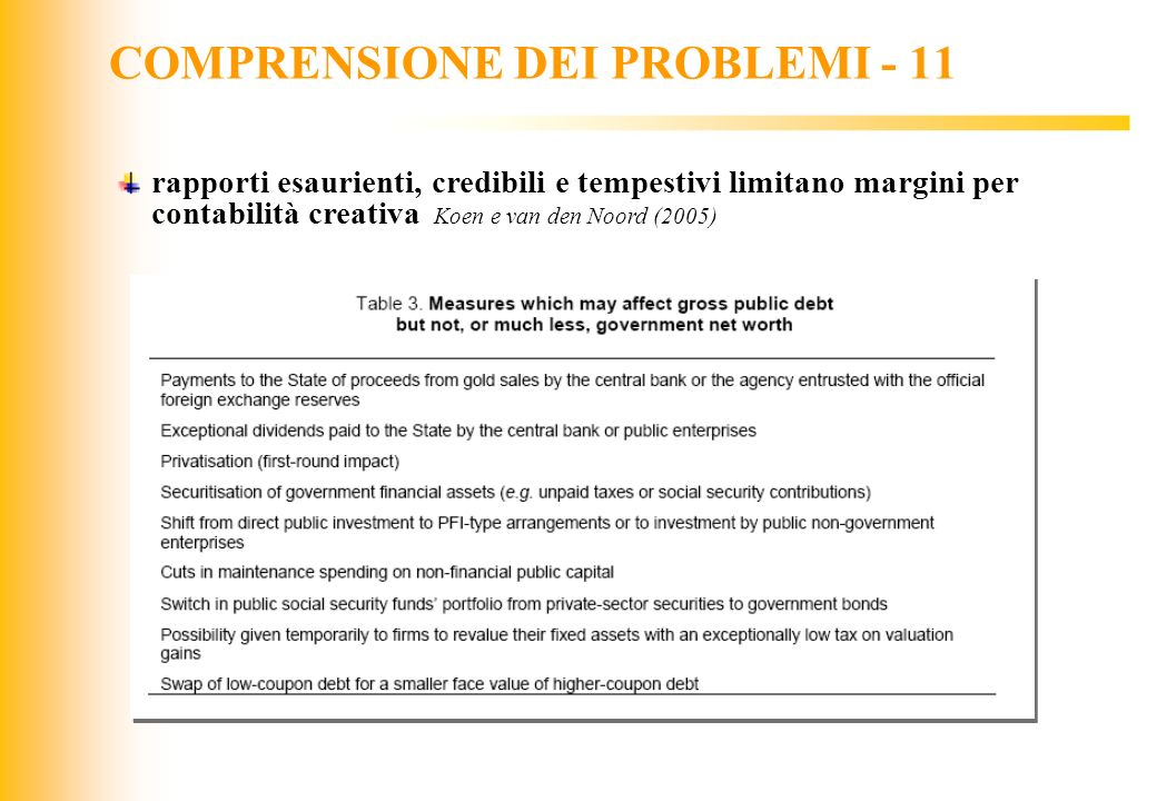 COMPRENSIONE DEI PROBLEMI - 11
