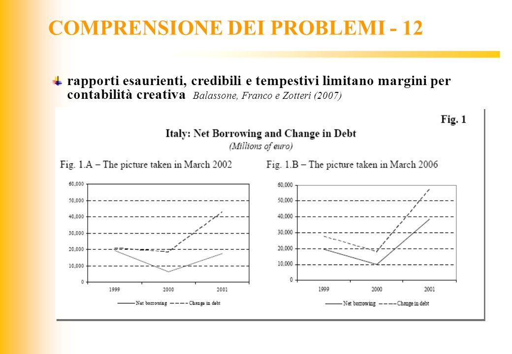 COMPRENSIONE DEI PROBLEMI - 12