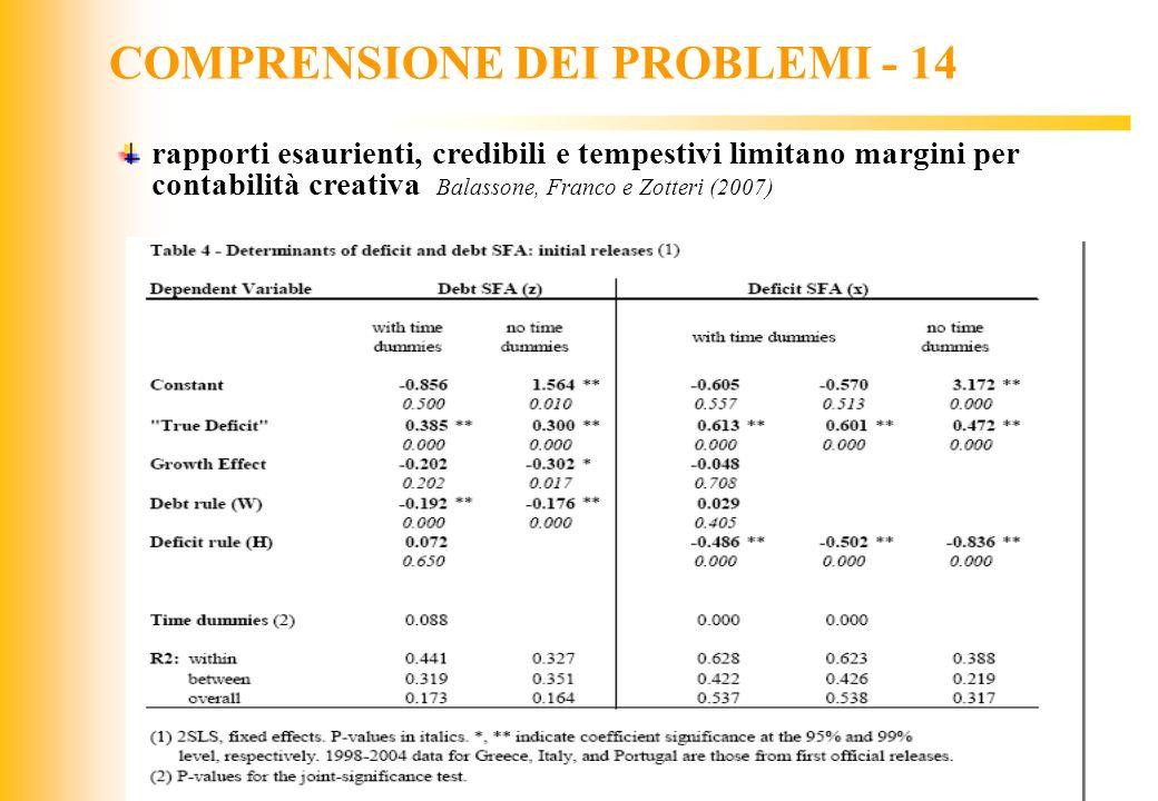COMPRENSIONE DEI PROBLEMI - 14