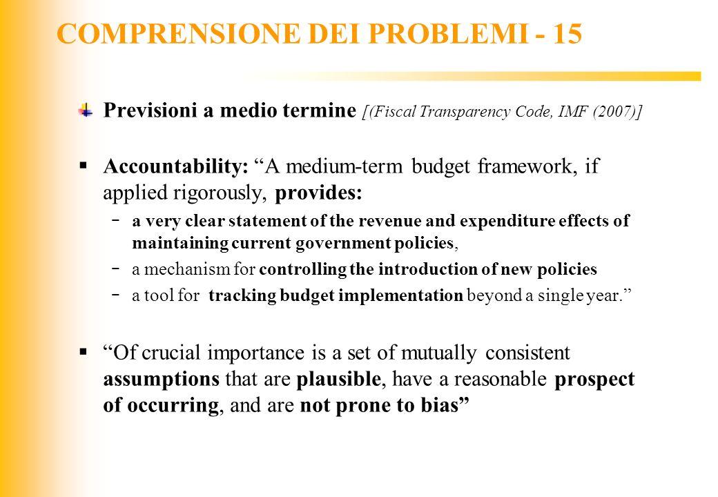 COMPRENSIONE DEI PROBLEMI - 15