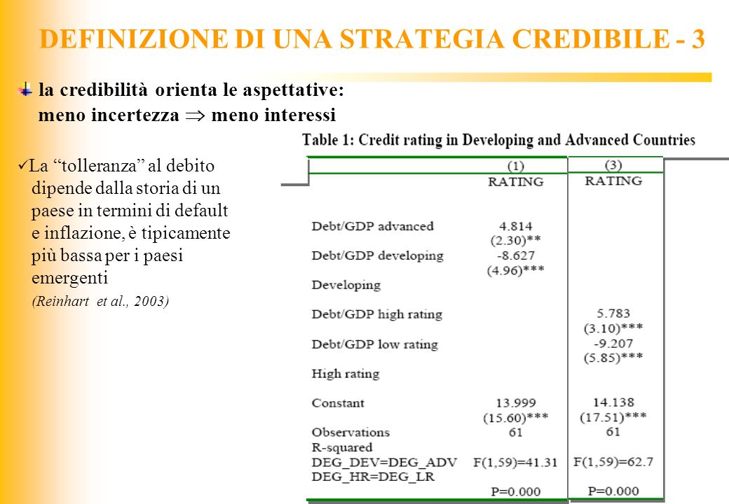 DEFINIZIONE DI UNA STRATEGIA CREDIBILE - 3