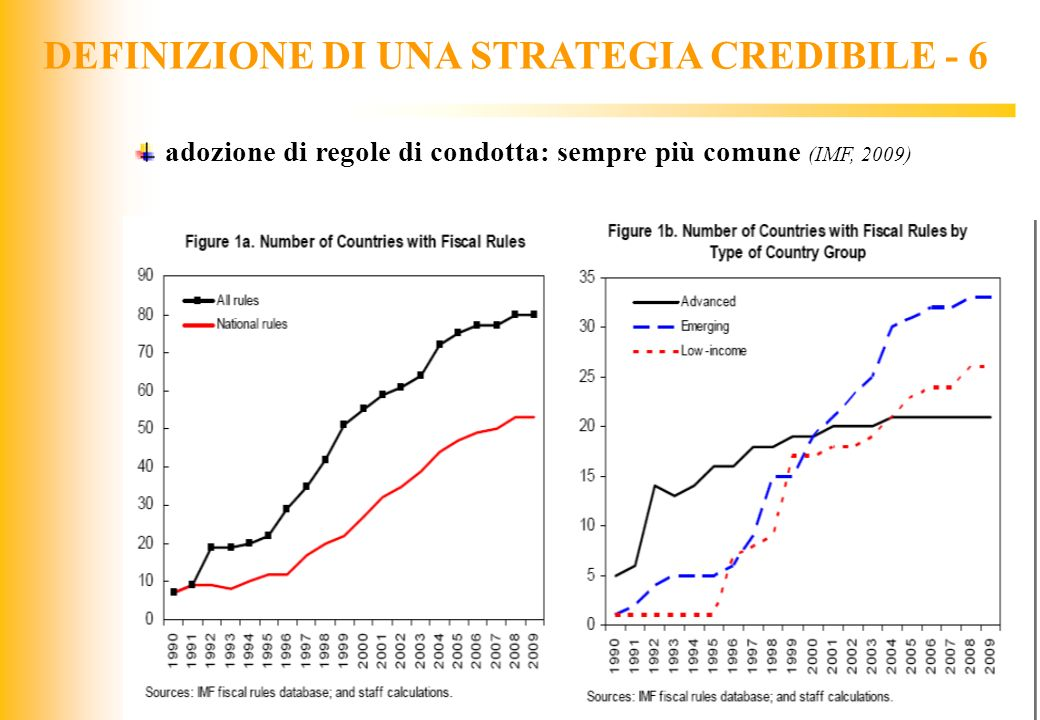 DEFINIZIONE DI UNA STRATEGIA CREDIBILE - 6