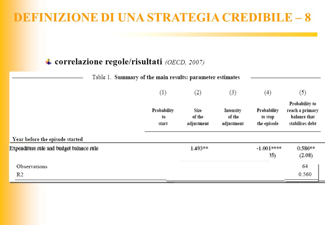 DEFINIZIONE DI UNA STRATEGIA CREDIBILE – 8