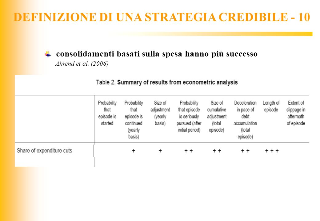 DEFINIZIONE DI UNA STRATEGIA CREDIBILE - 10