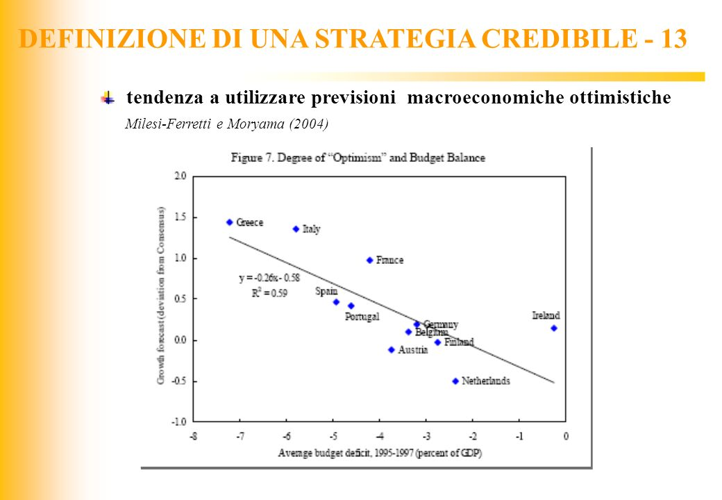 DEFINIZIONE DI UNA STRATEGIA CREDIBILE - 13