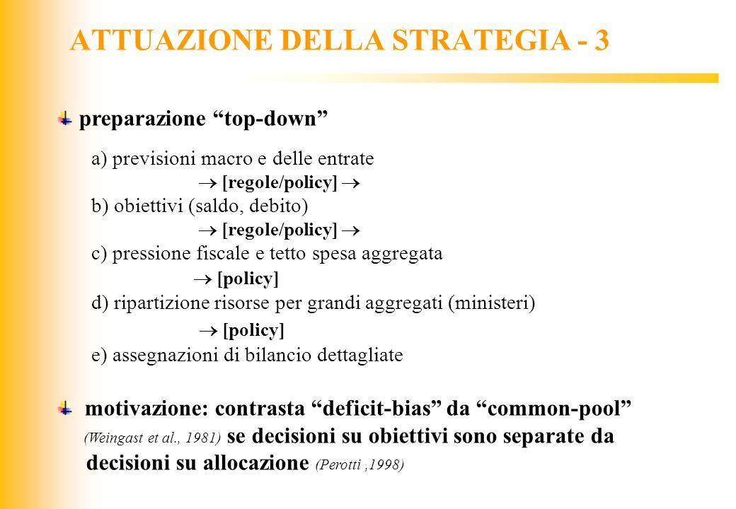 ATTUAZIONE DELLA STRATEGIA - 3
