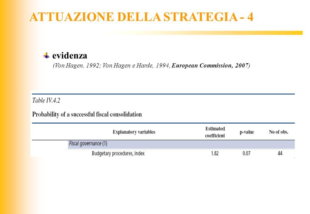 ATTUAZIONE DELLA STRATEGIA - 4